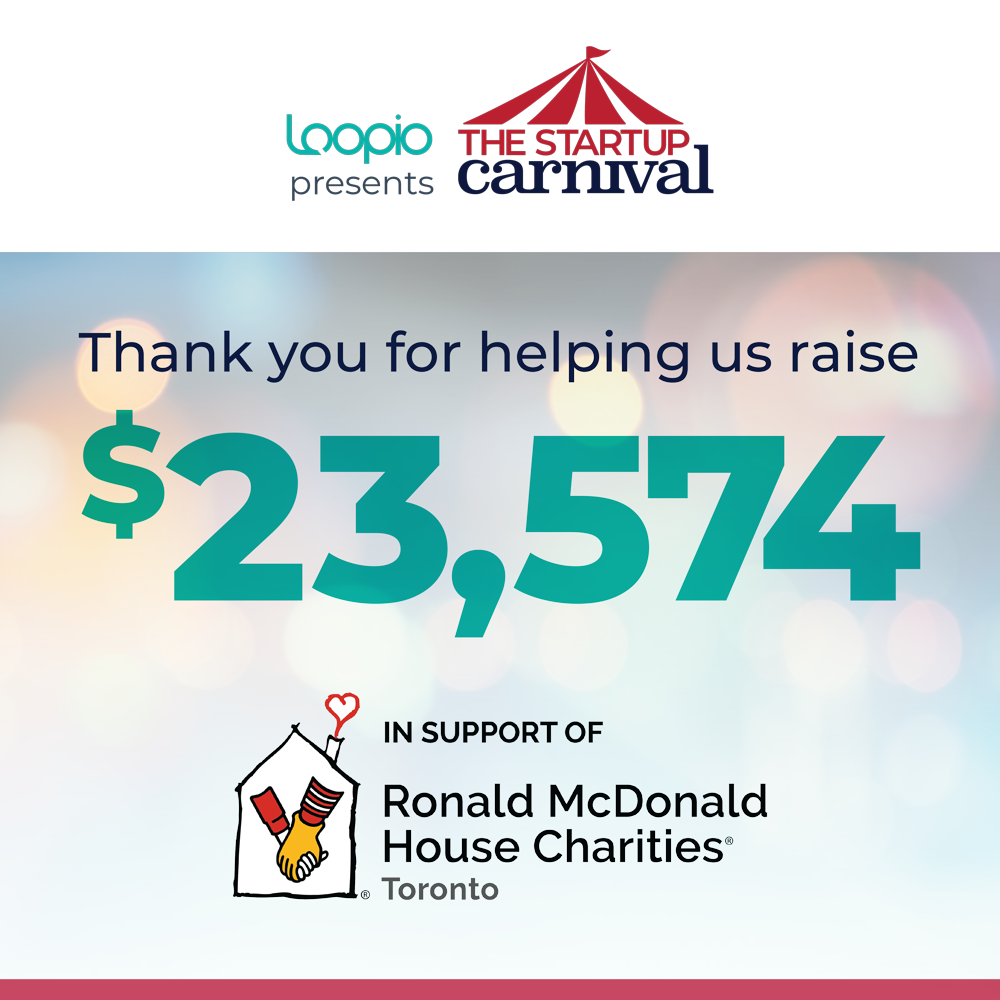 Startup carnival social post showing that $23.574 dollars were raised
